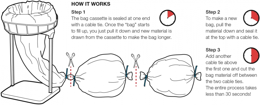 how-it-works-eng-900x364